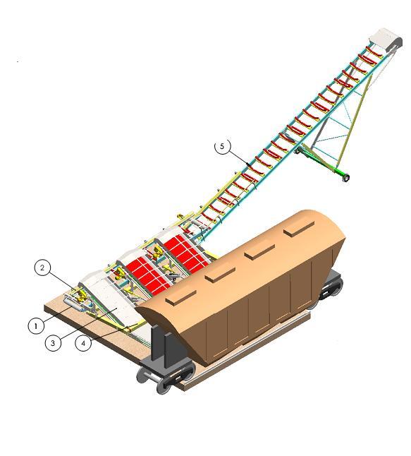 Оборудование разгрузки вагонов хоперов